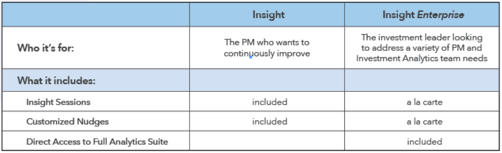 Table comparing Essentia Insight with Insight Enterprise